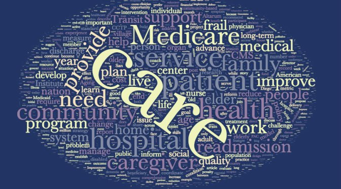 word cloud for medicaring.org